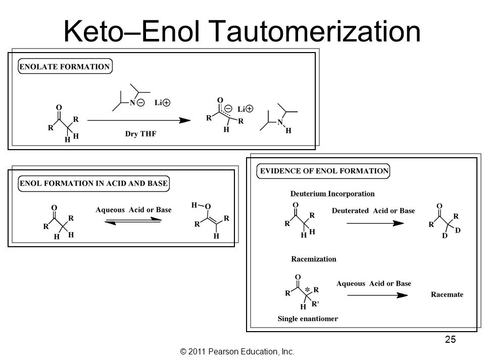 © 2011 Pearson Education, Inc. 25 Keto–Enol Tautomerization