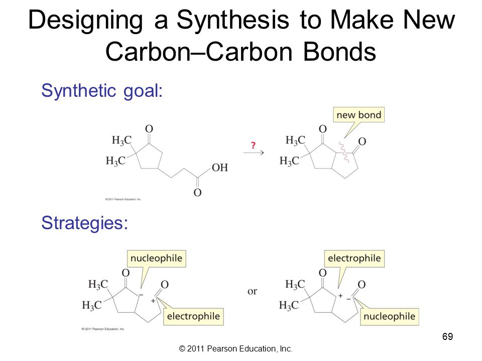 © 2011 Pearson Education, Inc. 69 Designing a Synthesis to Make New Carbon–Carbon Bonds Synthetic goal: Strategies: