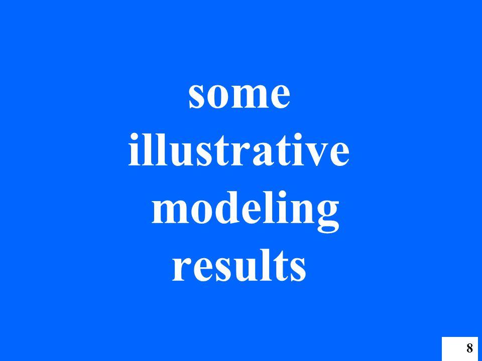 8 some illustrative modeling results