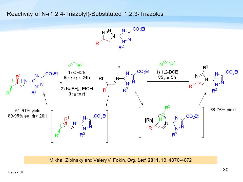 Page  30 30 ◆ Reactivity of N-(1,2,4-Triazolyl)-Substituted 1,2,3-Triazoles Mikhail Zibinsky and Valery V.