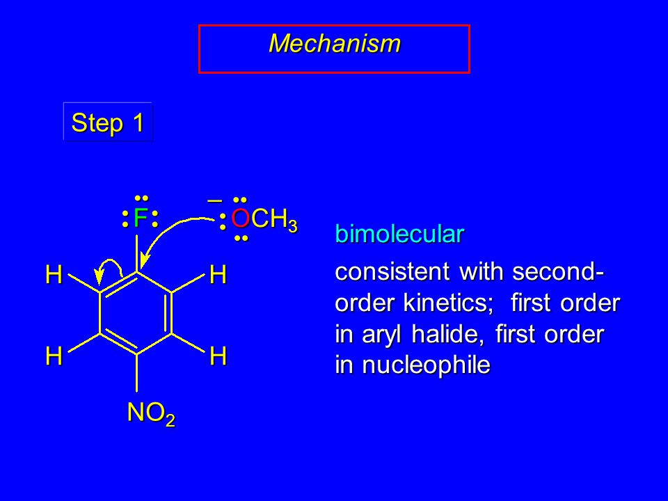 Mechanism OCH 3 – NO 2 F H H H H bimolecular consistent with second- order kinetics; first order in aryl halide, first order in nucleophile Step 1