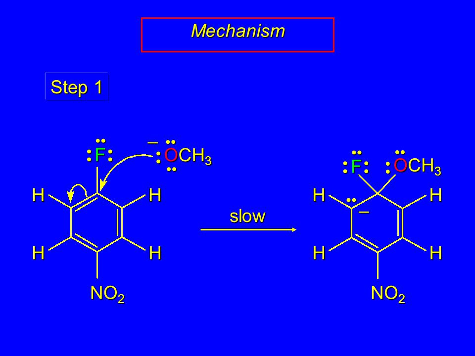 Mechanismslow OCH 3 – NO 2 F H H H H NO 2 F H H H H – OCH 3 Step 1