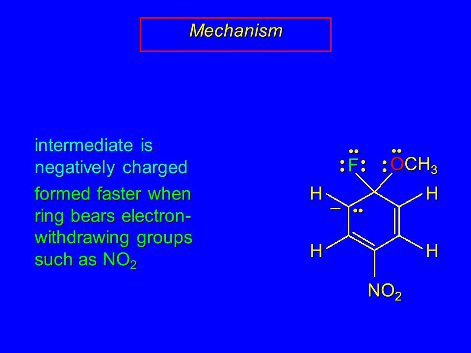 Mechanism NO 2 F H H H H – OCH 3 intermediate is negatively charged formed faster when ring bears electron- withdrawing groups such as NO 2