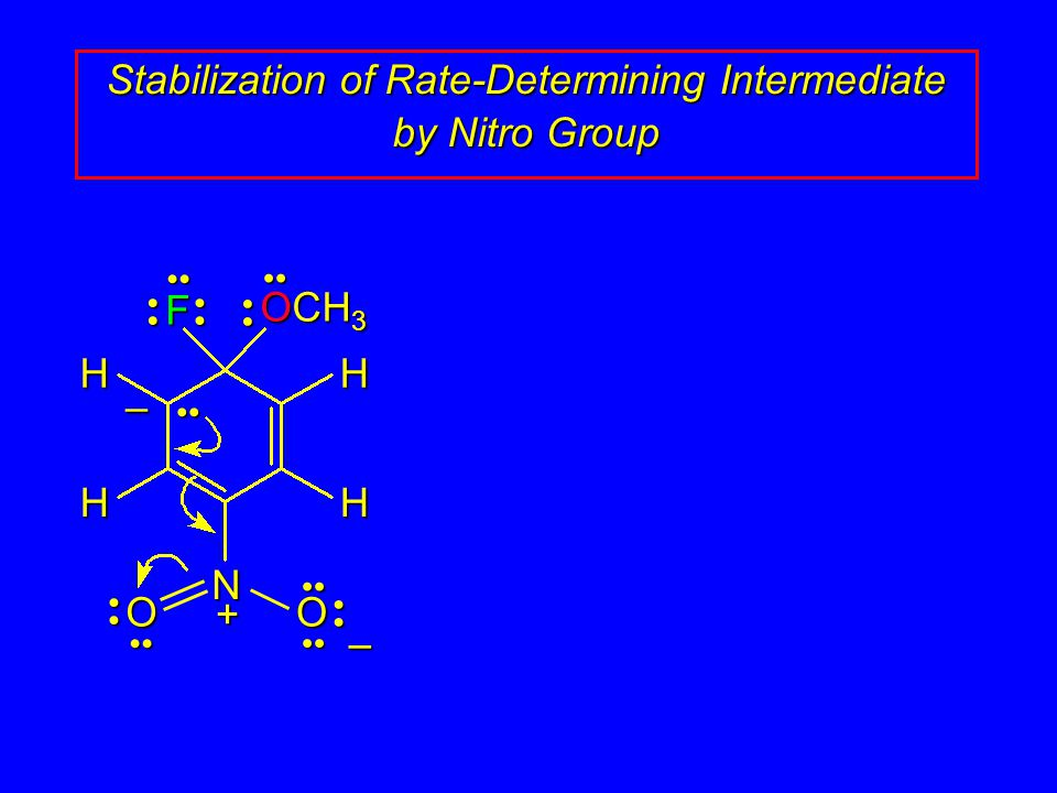 Stabilization of Rate-Determining Intermediate by Nitro Group N F H H H H OCH 3 OO + – –
