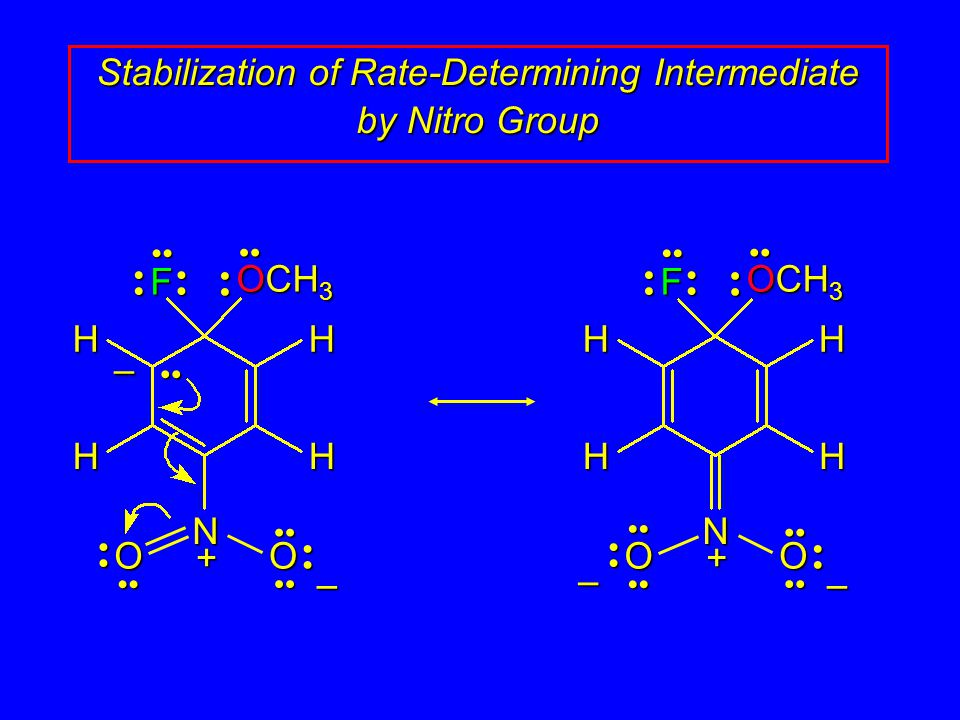Stabilization of Rate-Determining Intermediate by Nitro Group N F H H H H OCH 3 OO + – – N F H H H H OCH 3 OO + – –