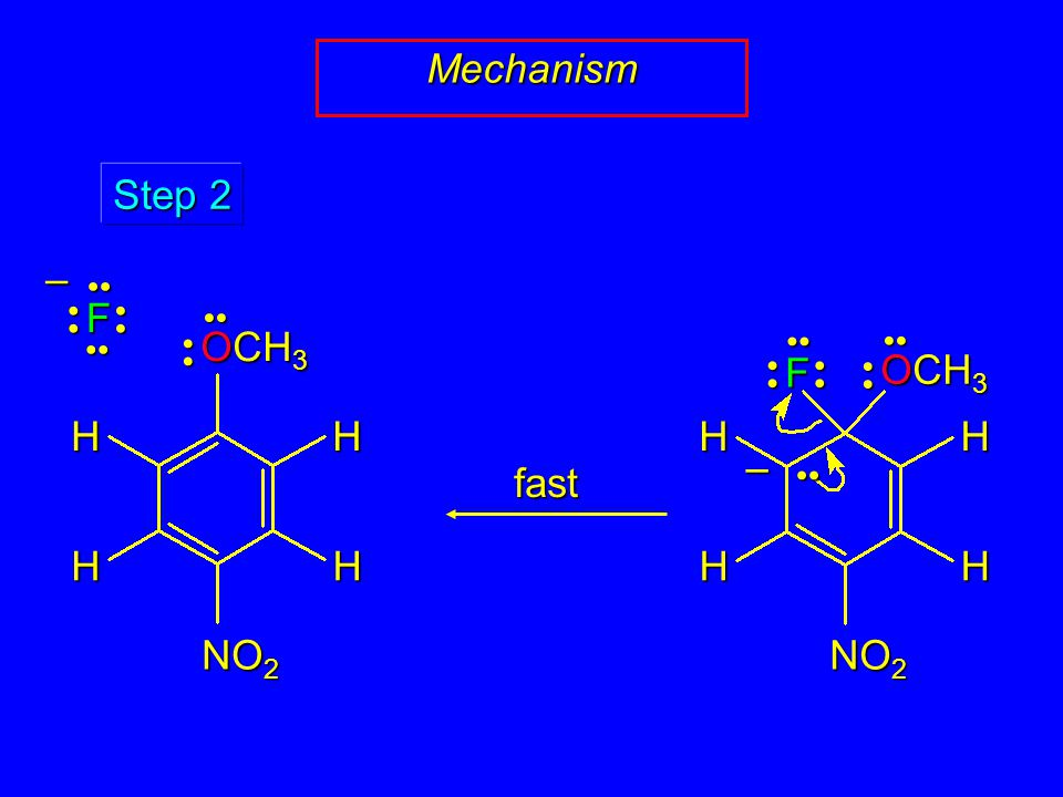 Mechanism fast OCH 3 NO 2 H H H H F H H H H – OCH 3 F – Step 2