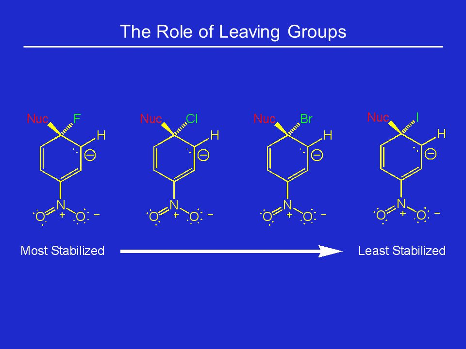 The Role of Leaving Groups