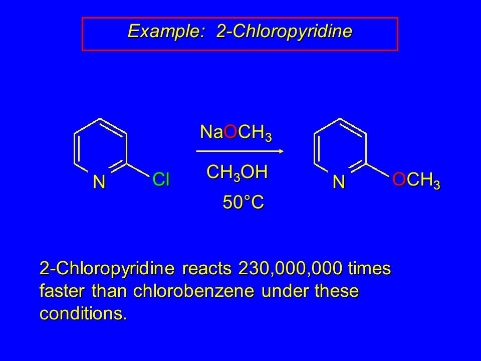 Example: 2-Chloropyridine NaOCH 3 CH 3 OH 2-Chloropyridine reacts 230,000,000 times faster than chlorobenzene under these conditions.