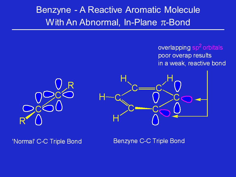 Benzyne - A Reactive Aromatic Molecule With An Abnormal, In-Plane  -Bond