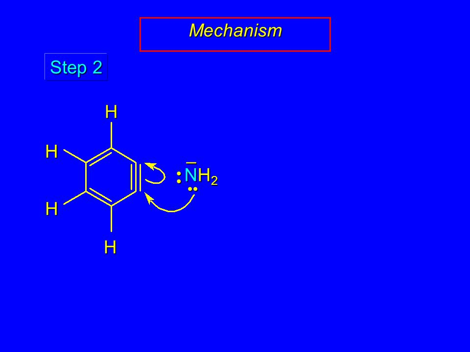 Mechanism NH2NH2NH2NH2 – Step 2 HHH H