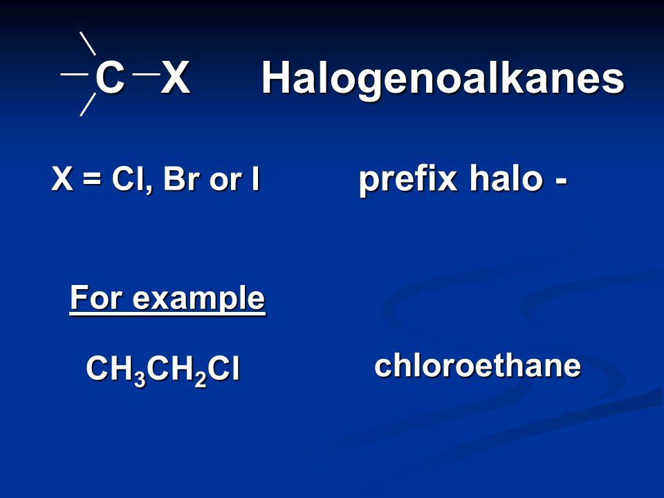 Alkenes suffix – ene For example CH 2 =CH 2 ethene CC