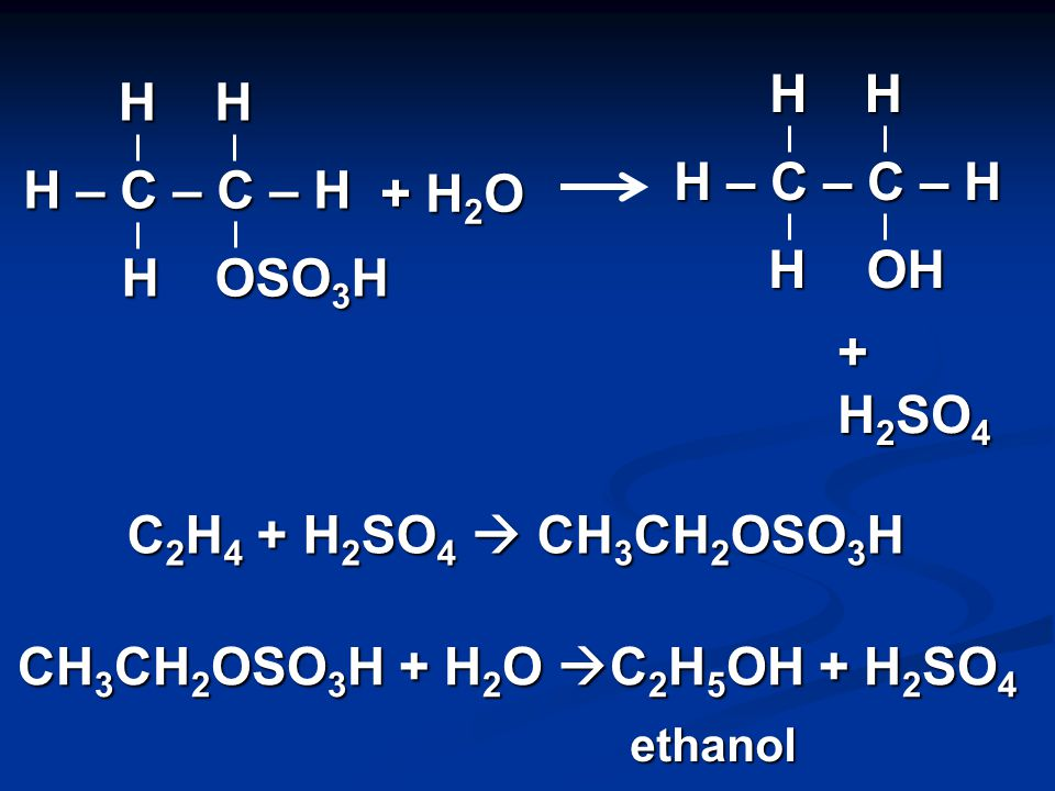 4.Hydration (reaction with water) This can be done in two ways: a) Addition of concentrated sulphuric acid to form an alkyl hydrogensulphate.