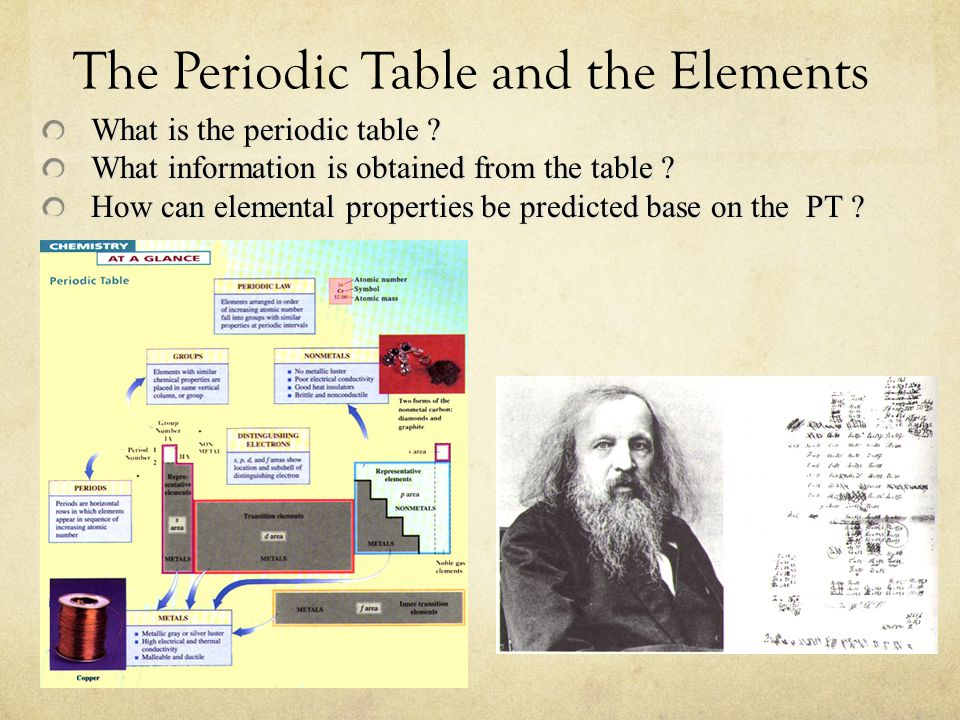 The Periodic Table and the Elements What is the periodic table .