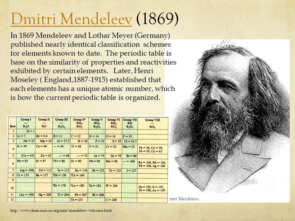 Dmitri MendeleevDmitri Mendeleev (1869) In 1869 Mendeleev and Lothar Meyer (Germany) published nearly identical classification schemes for elements known to date.