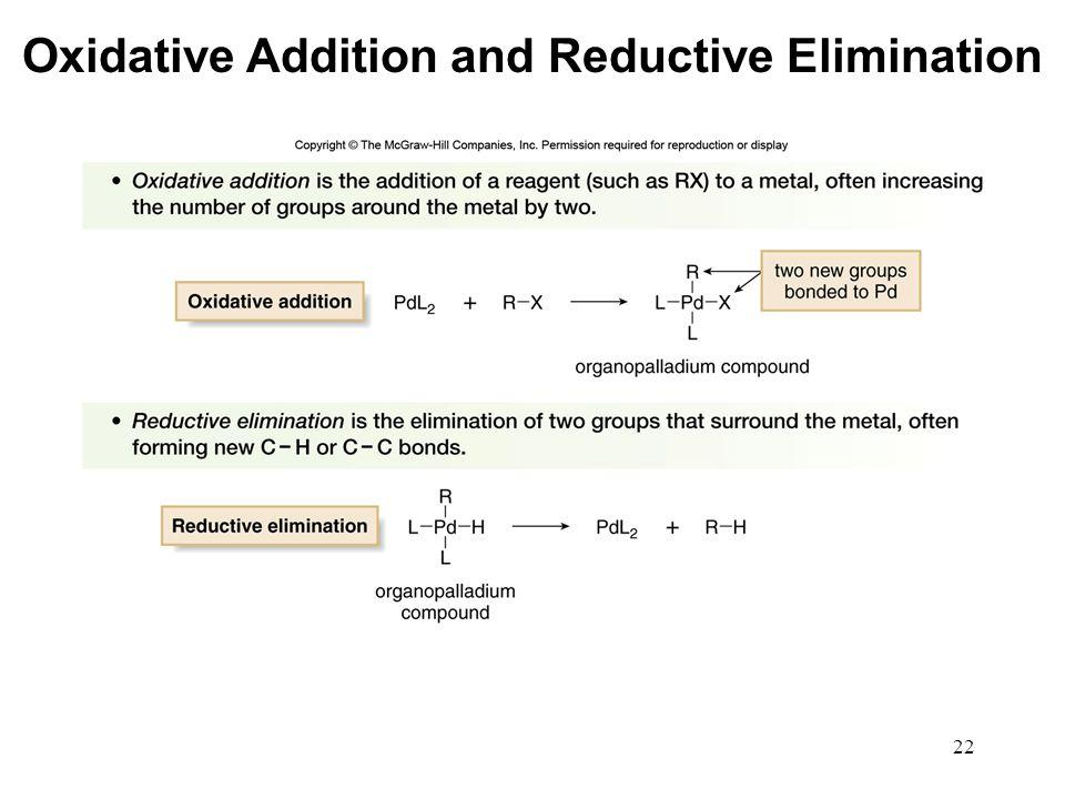 22 Oxidative Addition and Reductive Elimination