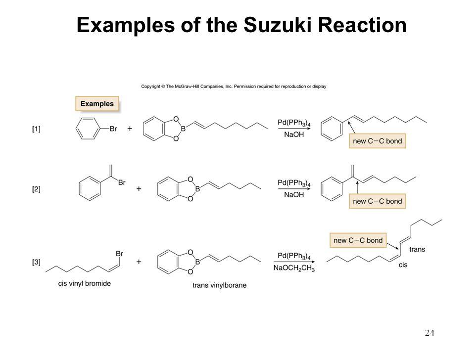 24 Examples of the Suzuki Reaction