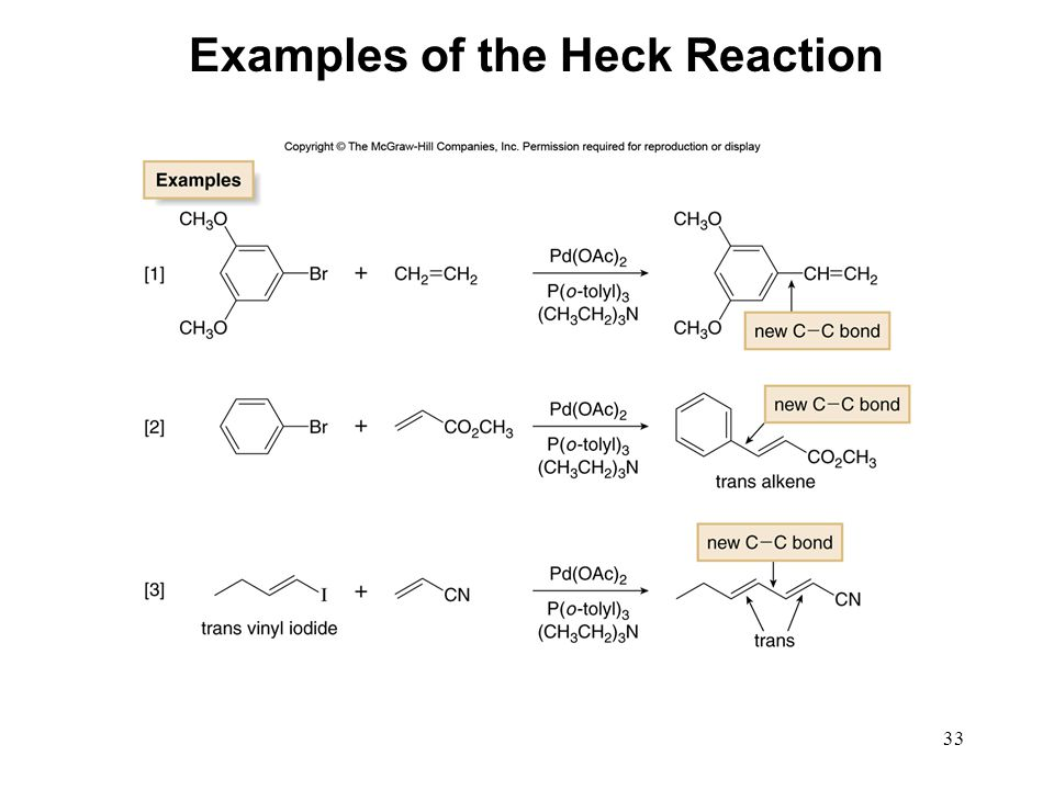 33 Examples of the Heck Reaction