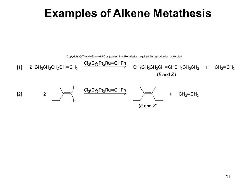 51 Examples of Alkene Metathesis