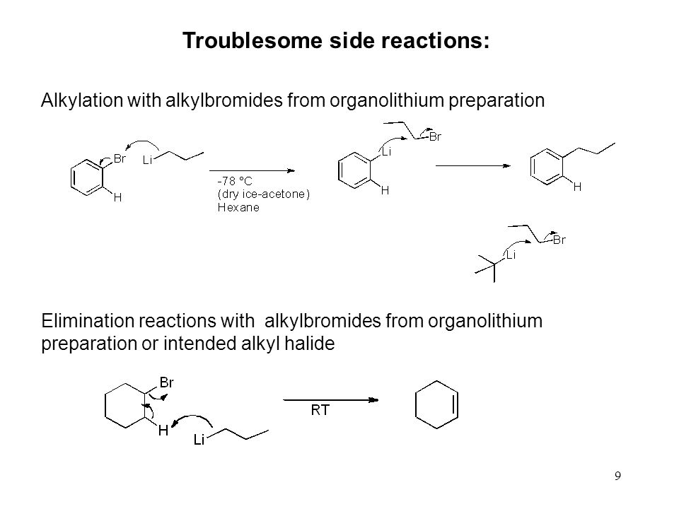 9 Troublesome side reactions: Alkylation with alkylbromides from organolithium preparation Elimination reactions with alkylbromides from organolithium