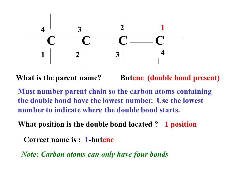 What is the parent name Butene (double bond present) What position is the double bond located .