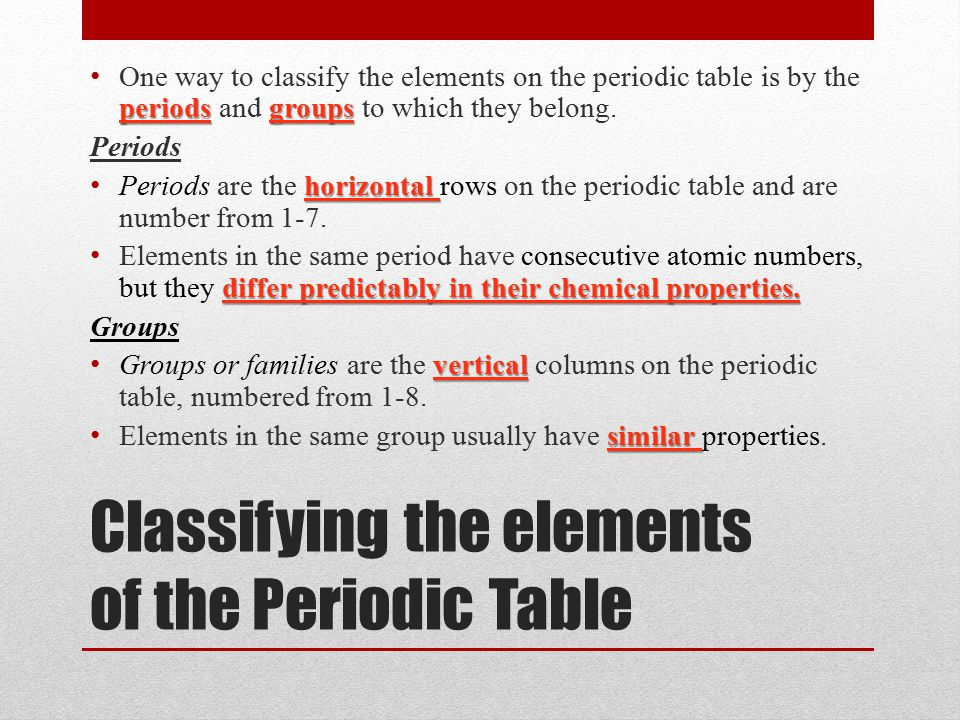 Classifying the elements of the Periodic Table periodsgroups One way to classify the elements on the periodic table is by the periods and groups to which they belong.