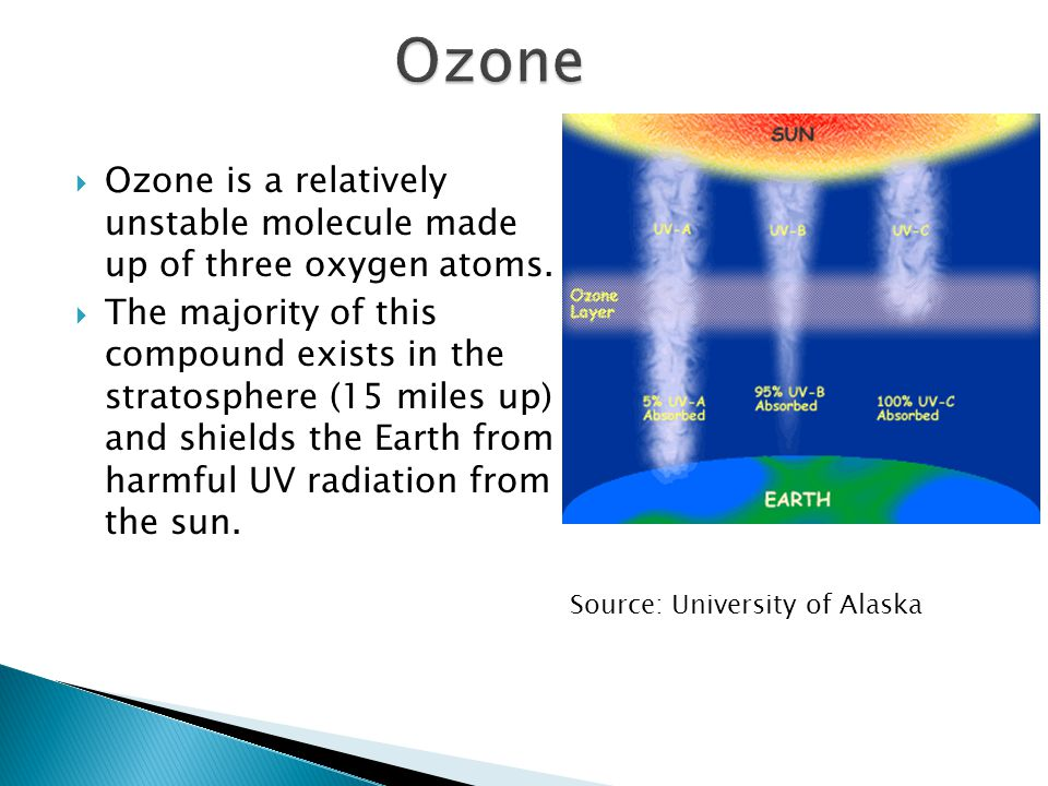 While ozone is only a minority constituent of the atmosphere, it is responsible for the majority of UVB absorption.