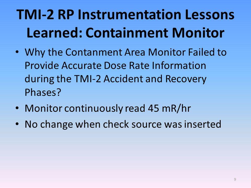 TMI-2 Containment Area Monitor 10