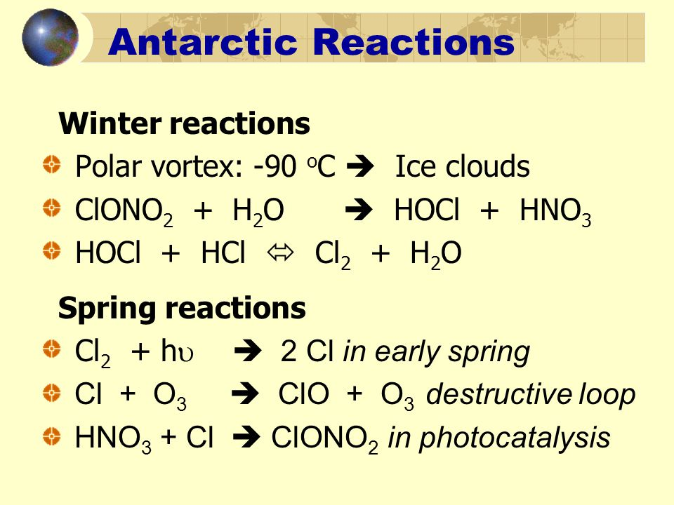 Antarctic Reactions Winter reactions Polar vortex: -90 o C  Ice clouds ClONO 2 + H 2 O  HOCl + HNO 3 HOCl + HCl  Cl 2 + H 2 O Spring reactions Cl 2 + h   2 Cl in early spring Cl + O 3  ClO + O 3 destructive loop HNO 3 + Cl  ClONO 2 in photocatalysis