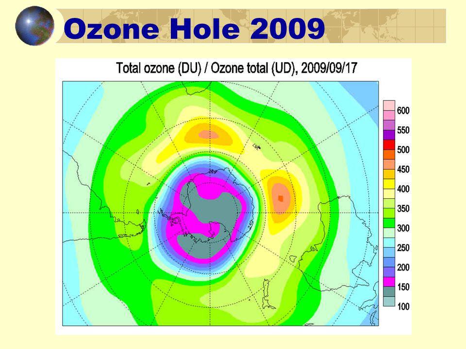Ozone Hole 2009