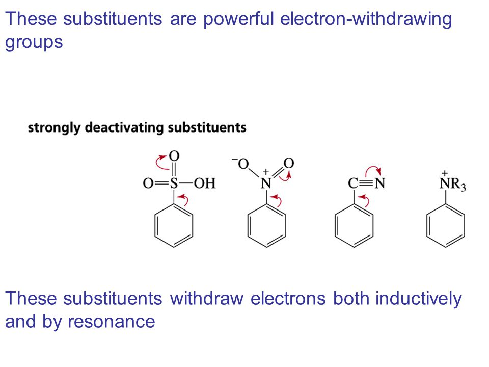 These substituents are powerful electron-withdrawing groups These substituents withdraw electrons both inductively and by resonance