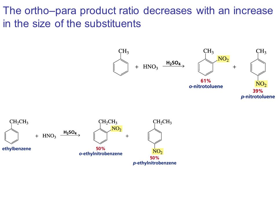 The ortho–para product ratio decreases with an increase in the size of the substituents