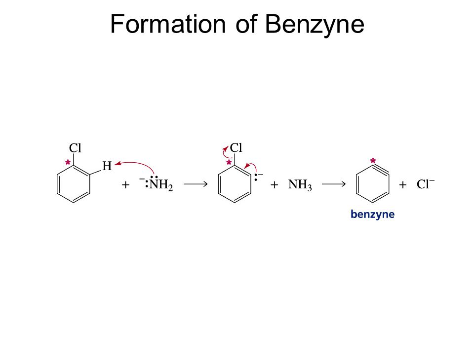 Formation of Benzyne