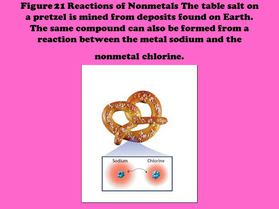 Figure 21 Reactions of Nonmetals The table salt on a pretzel is mined from deposits found on Earth.
