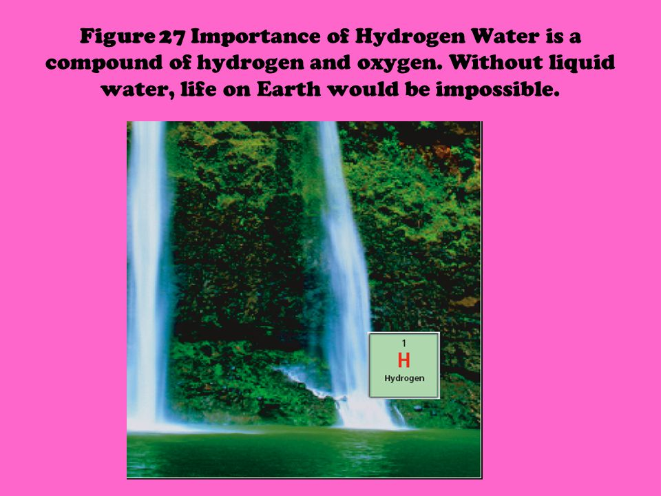 Figure 27 Importance of Hydrogen Water is a compound of hydrogen and oxygen.