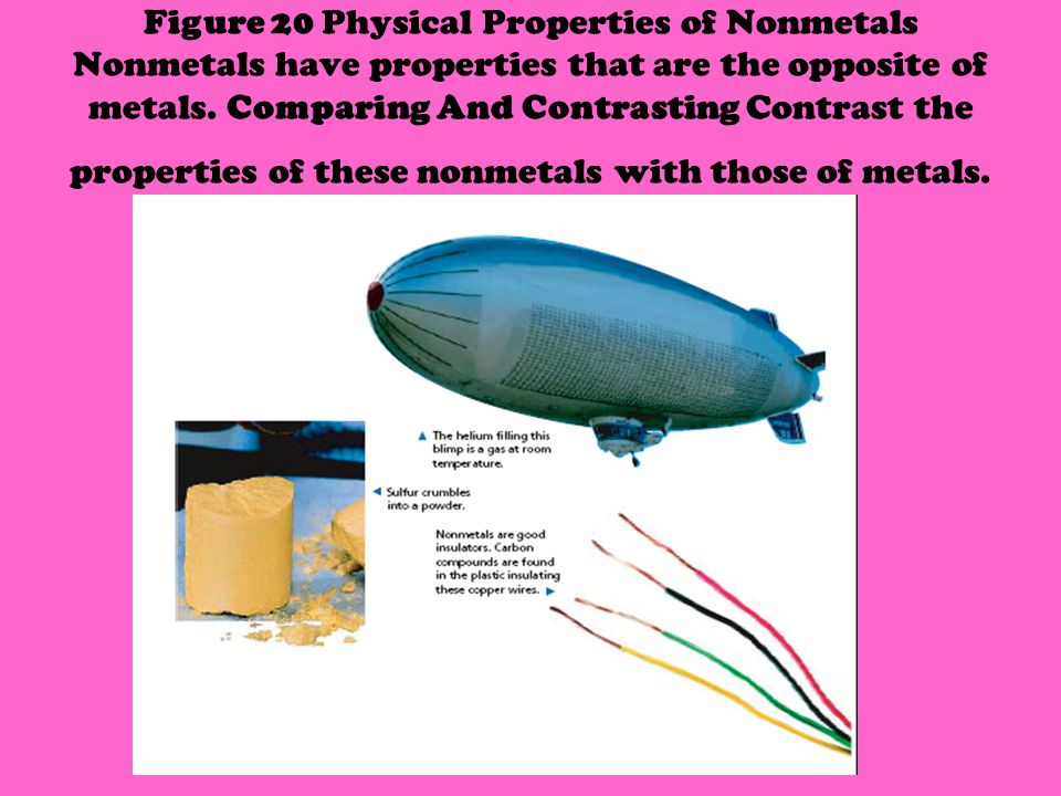 Figure 20 Physical Properties of Nonmetals Nonmetals have properties that are the opposite of metals.