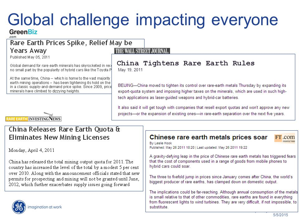 6 GE Proprietary Information 5/5/2015 Global challenge impacting everyone May 19, 2011 China Tightens Rare Earth Rules