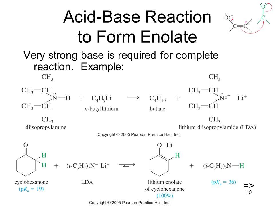 Chapter 2210 Acid-Base Reaction to Form Enolate Very strong base is required for complete reaction.