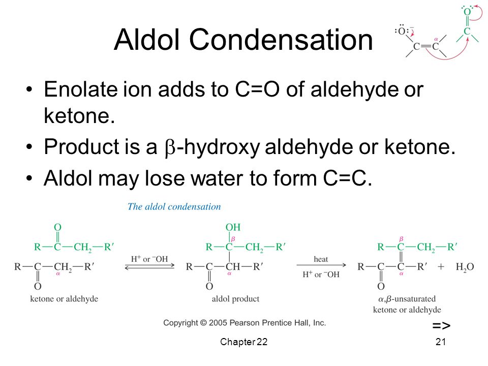Chapter 2221 Aldol Condensation Enolate ion adds to C=O of aldehyde or ketone.
