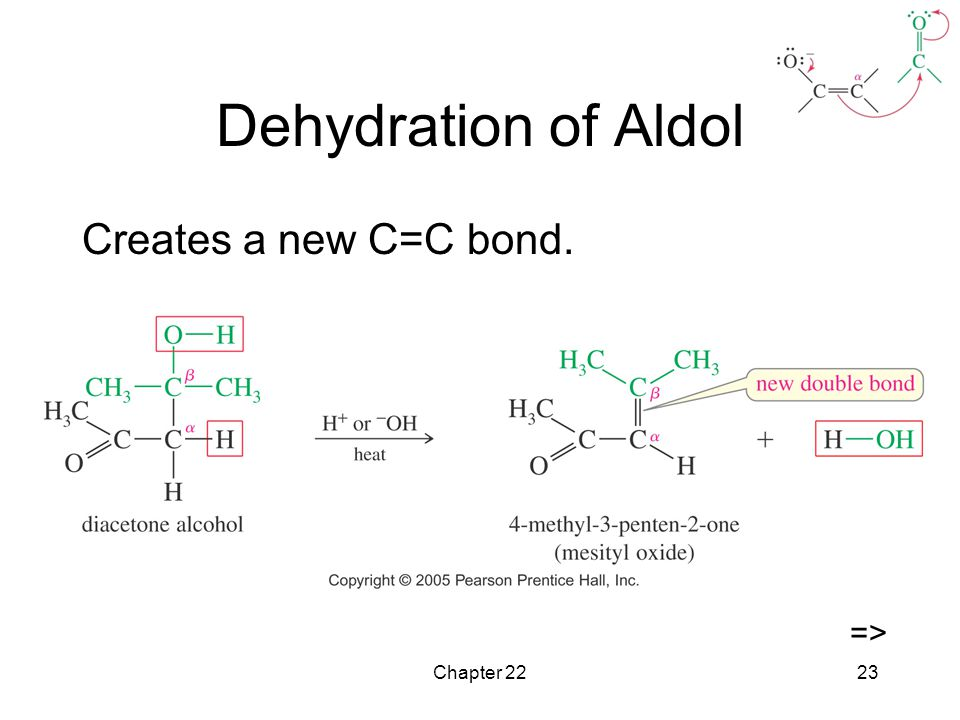 Chapter 2223 Dehydration of Aldol Creates a new C=C bond. =>
