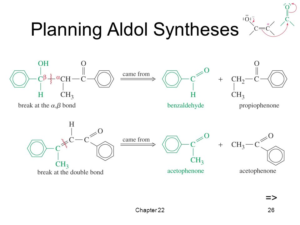 Chapter 2226 Planning Aldol Syntheses =>