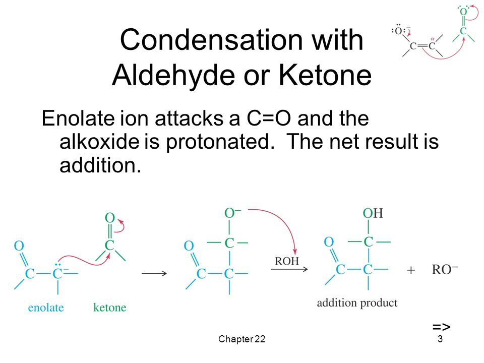 Chapter 223 Condensation with Aldehyde or Ketone Enolate ion attacks a C=O and the alkoxide is protonated.