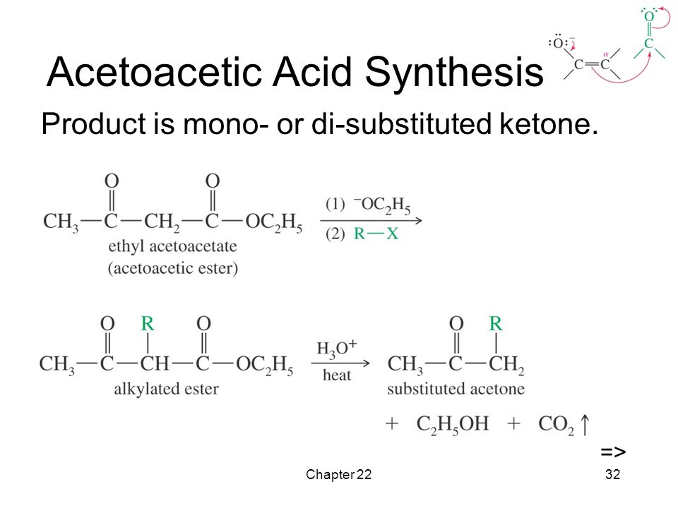 Chapter 2232 Acetoacetic Acid Synthesis Product is mono- or di-substituted ketone. =>