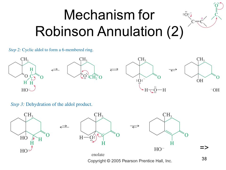 Chapter 2238 Mechanism for Robinson Annulation (2) =>