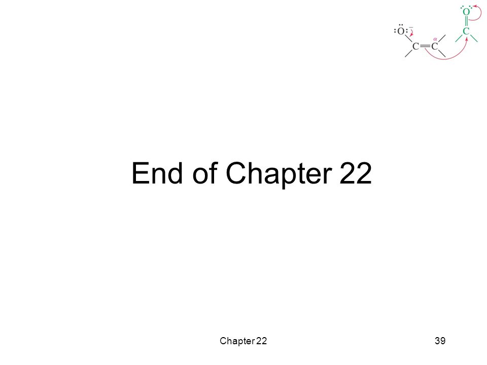 Chapter 2239 End of Chapter 22