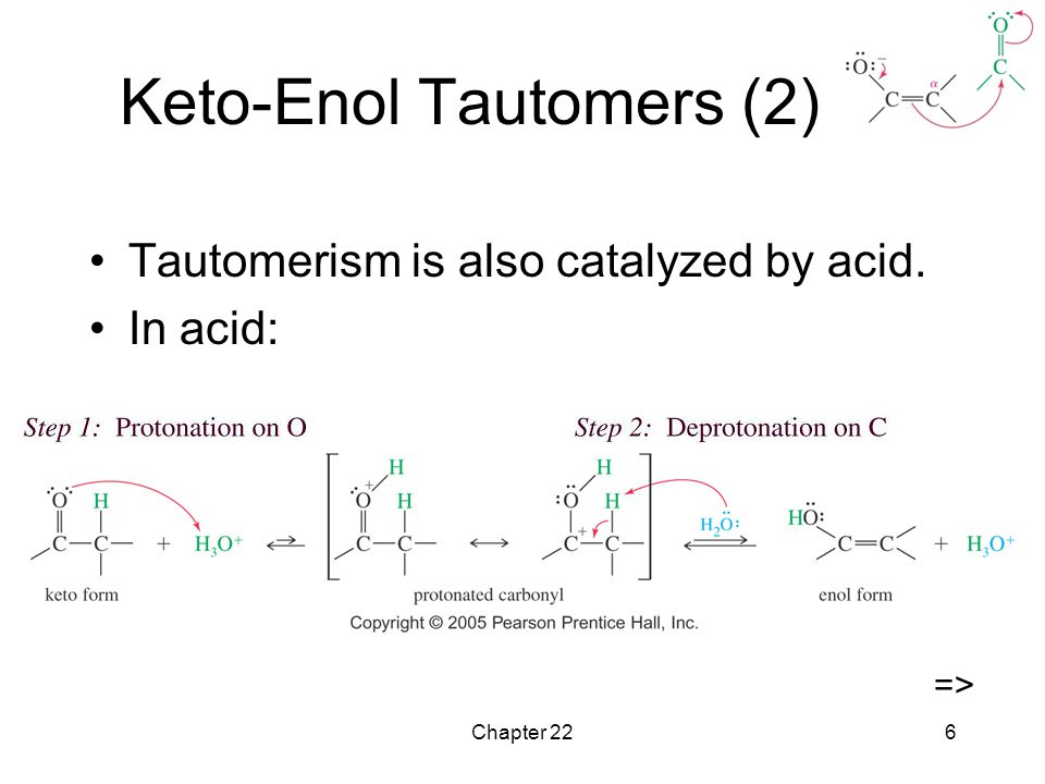 Chapter 226 Keto-Enol Tautomers (2) Tautomerism is also catalyzed by acid. In acid: =>