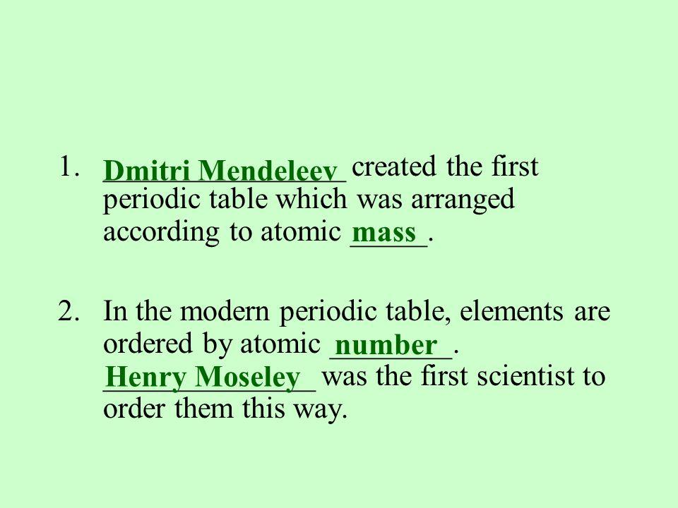 25.An element has the electron configuration [Ne]3s 2 3p 5.