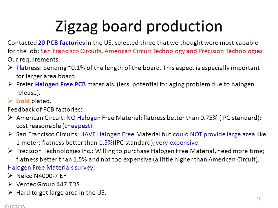 Zigzag board production Contacted 20 PCB factories in the US, selected three that we thought were most capable for the job: San Francisco Circuits, American Circuit Technology and Precision Technologies Our requirements:  Flatness: bending ~0.1% of the length of the board.