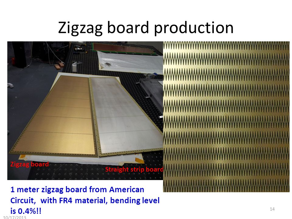 Zigzag board production Zigzag board Straight strip board 1 meter zigzag board from American Circuit, with FR4 material, bending level is 0.4%!.