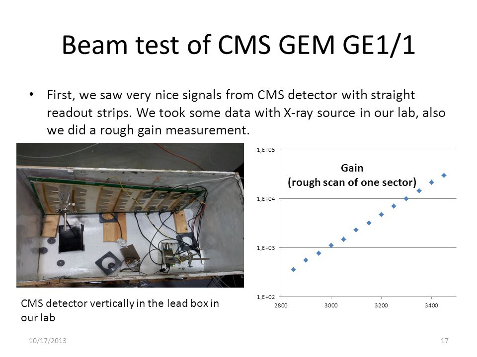Beam test of CMS GEM GE1/1 First, we saw very nice signals from CMS detector with straight readout strips.