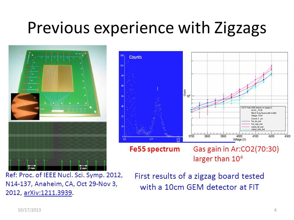 Previous experience with Zigzags Fe55 spectrumGas gain in Ar:CO2(70:30) larger than 10 4 First results of a zigzag board tested with a 10cm GEM detector at FIT 10/17/20134 Ref: Proc.